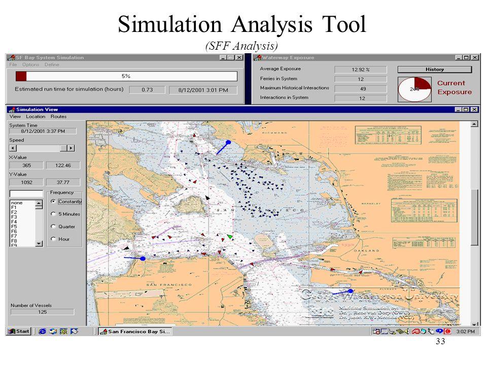 33 Simulation Analysis Tool (SFF Analysis)