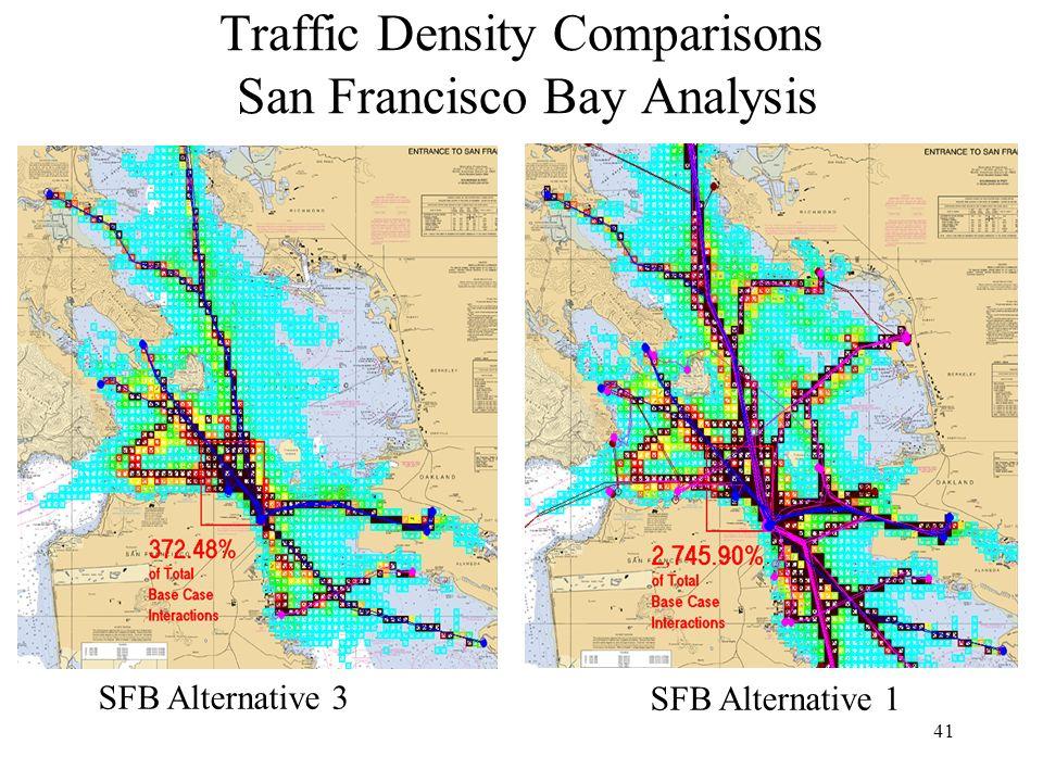 41 Traffic Density Comparisons San Francisco Bay Analysis SFB Alternative 3 SFB Alternative 1