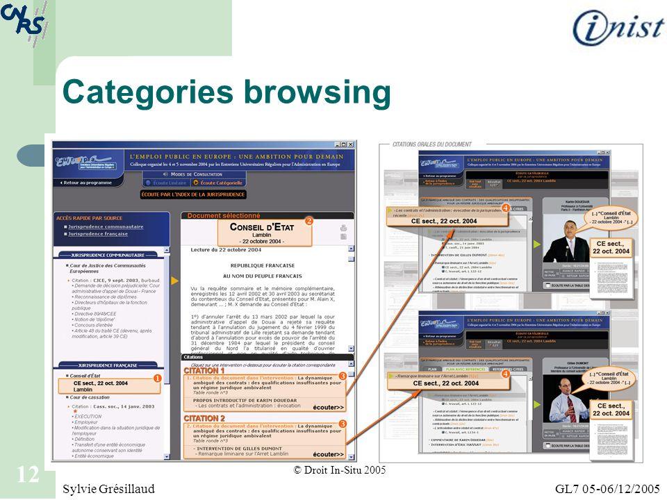 GL7 05-06/12/2005Sylvie Grésillaud 12 Categories browsing © Droit In-Situ 2005