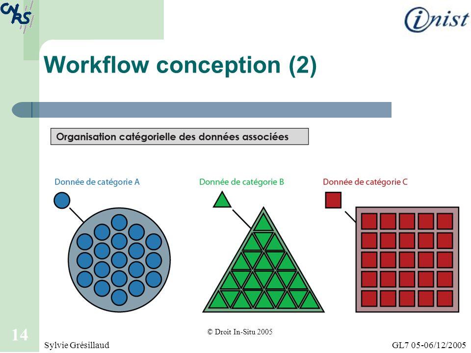 GL7 05-06/12/2005Sylvie Grésillaud 14 Workflow conception (2) © Droit In-Situ 2005