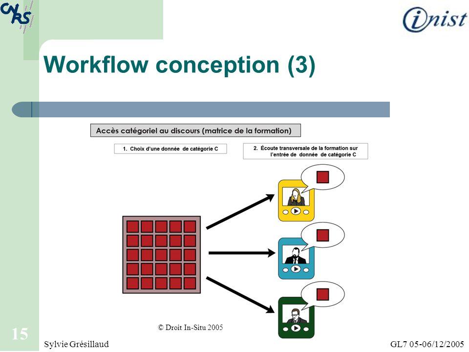 GL7 05-06/12/2005Sylvie Grésillaud 15 Workflow conception (3) © Droit In-Situ 2005