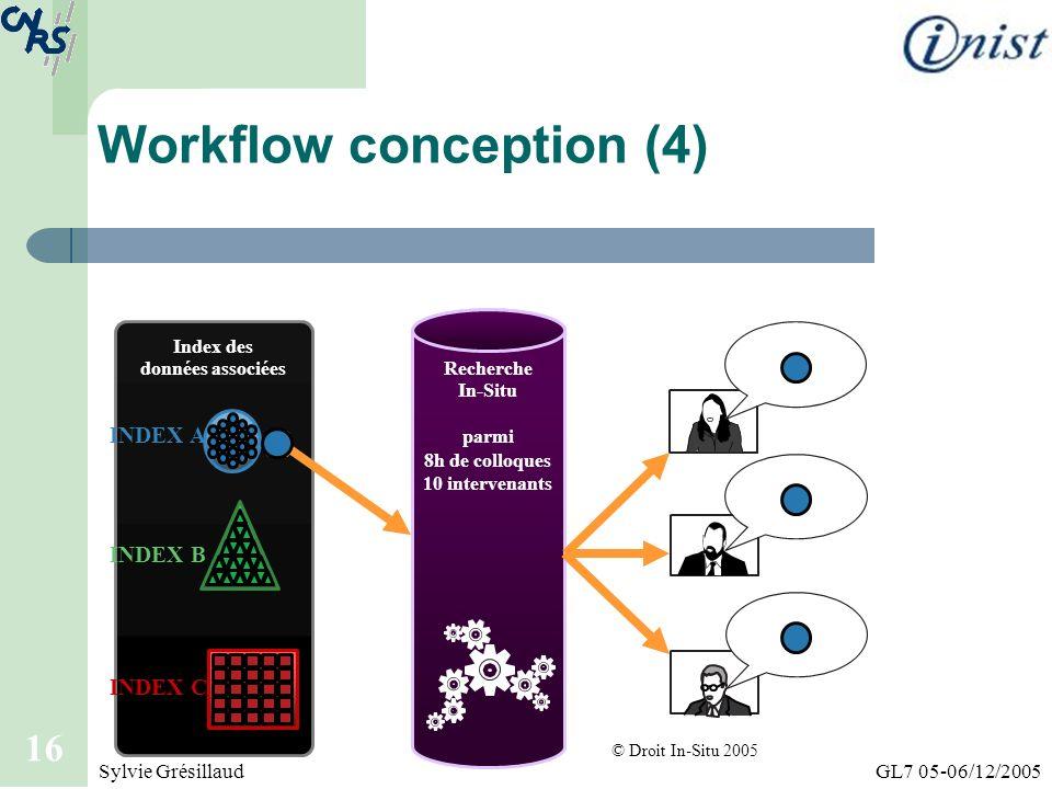 GL7 05-06/12/2005Sylvie Grésillaud 16 Workflow conception (4) Recherche In-Situ parmi 8h de colloques 10 intervenants Index des données associées INDE