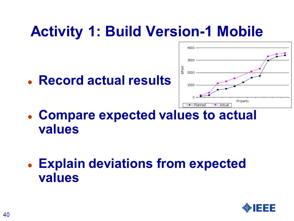 40 Activity 1: Build Version-1 Mobile l Record actual results l Compare expected values to actual values l Explain deviations from expected values
