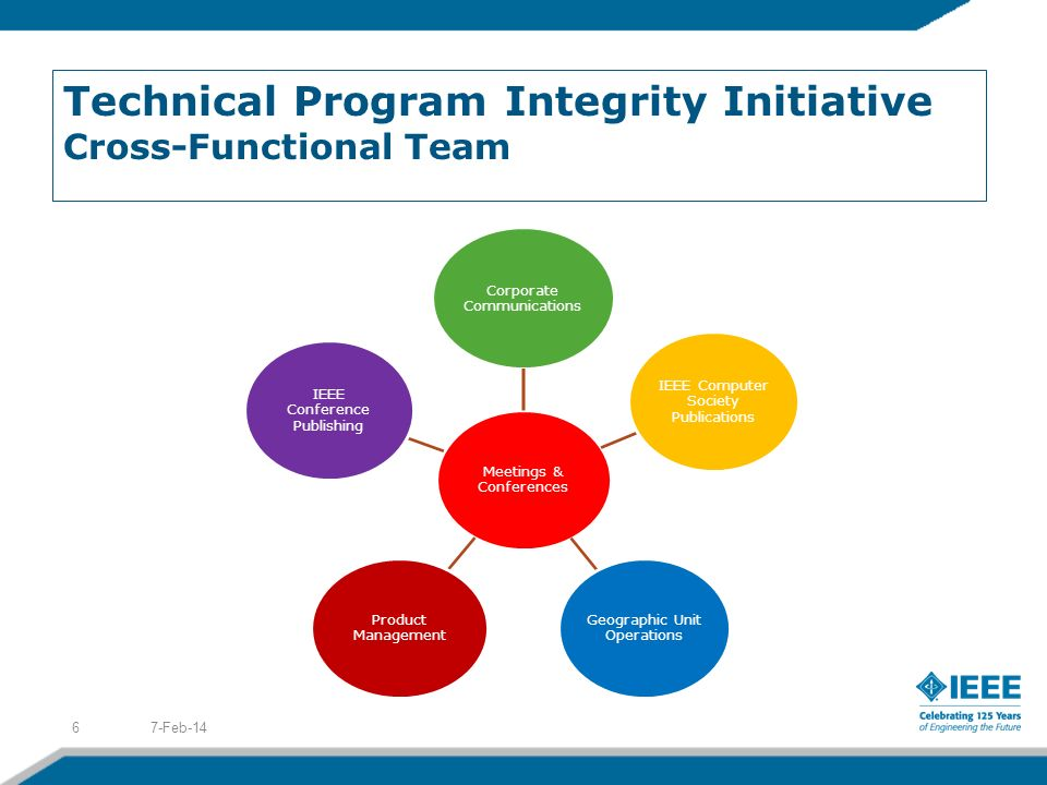 Technical Program Integrity Initiative Cross-Functional Team Meetings & Conferences Corporate Communications IEEE Computer Society Publications Geogra