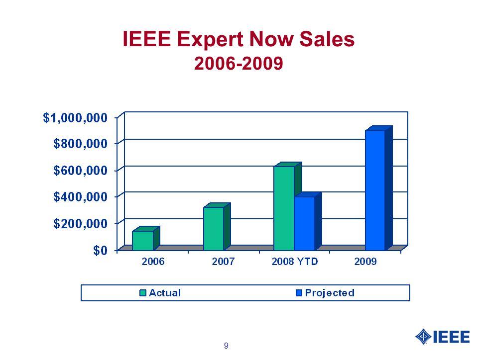 9 IEEE Expert Now Sales 2006-2009