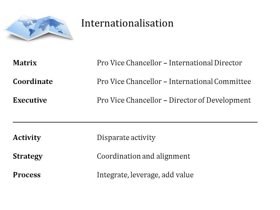 Internationalisation Matrix Pro Vice Chancellor – International Director Coordinate Pro Vice Chancellor – International Committee Executive Pro Vice Chancellor – Director of Development _____________________________________________________________________________________ Activity Disparate activity StrategyCoordination and alignment Process Integrate, leverage, add value