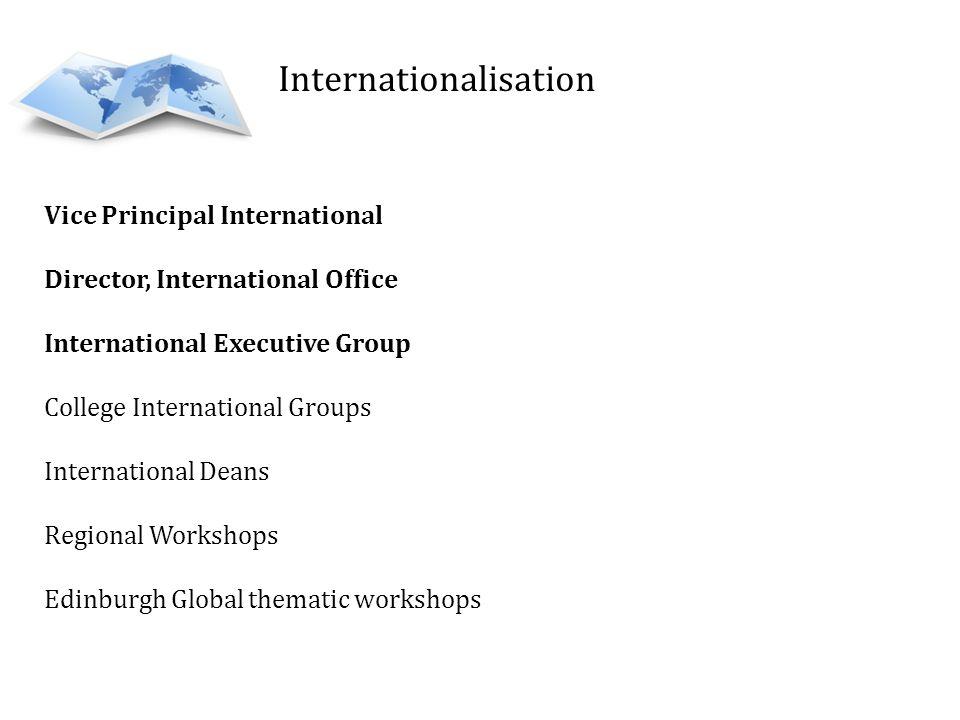 Internationalisation Vice Principal International Director, International Office International Executive Group College International Groups International Deans Regional Workshops Edinburgh Global thematic workshops