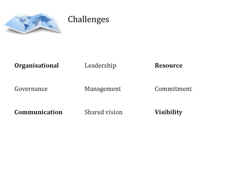 Challenges Organisational LeadershipResource Governance Management Commitment Communication Shared vision Visibility