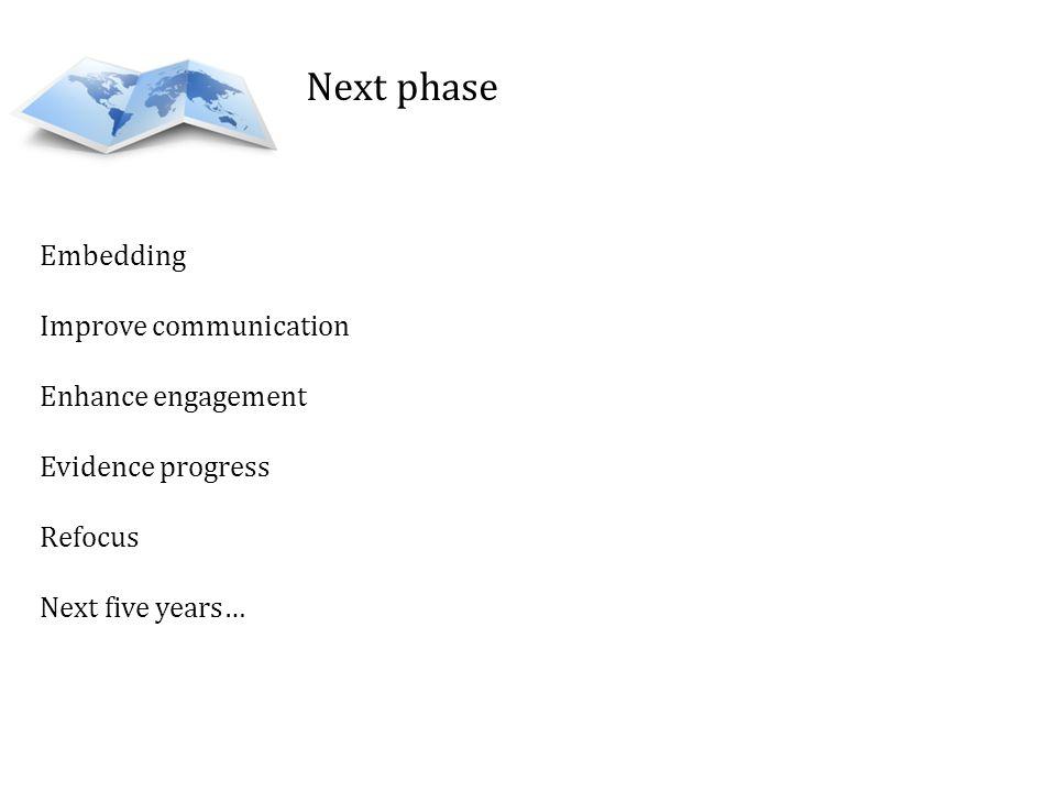 Next phase Embedding Improve communication Enhance engagement Evidence progress Refocus Next five years…