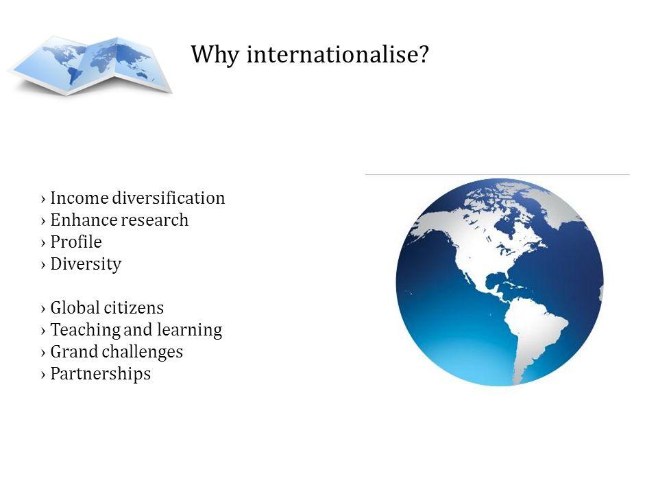 Why internationalise.