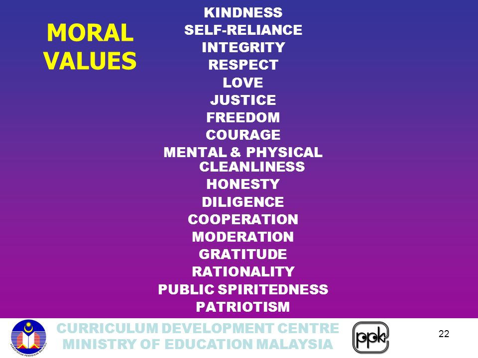 CURRICULUM DEVELOPMENT CENTRE MINISTRY OF EDUCATION MALAYSIA 22 MORAL VALUES KINDNESS SELF-RELIANCE INTEGRITY RESPECT LOVE JUSTICE FREEDOM COURAGE MENTAL & PHYSICAL CLEANLINESS HONESTY DILIGENCE COOPERATION MODERATION GRATITUDE RATIONALITY PUBLIC SPIRITEDNESS PATRIOTISM