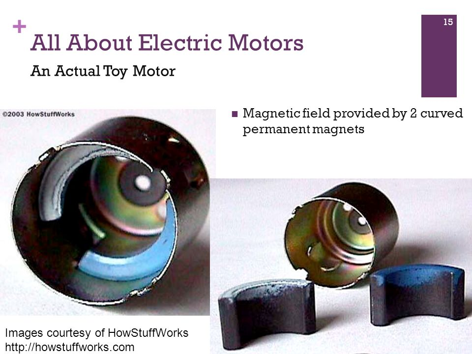 + Magnetic field provided by 2 curved permanent magnets All About Electric Motors An Actual Toy Motor 15 Images courtesy of HowStuffWorks