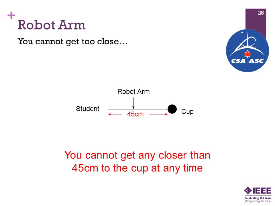 + Robot Arm You cannot get too close… You cannot get any closer than 45cm to the cup at any time Cup Student Robot Arm 45cm 28