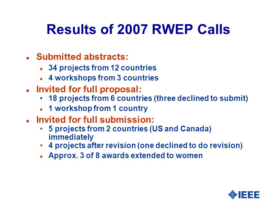 Results of 2007 RWEP Calls l Submitted abstracts: l 34 projects from 12 countries l 4 workshops from 3 countries l Invited for full proposal: 18 projects from 6 countries (three declined to submit) l 1 workshop from 1 country l Invited for full submission: 5 projects from 2 countries (US and Canada) immediately 4 projects after revision (one declined to do revision) l Approx.
