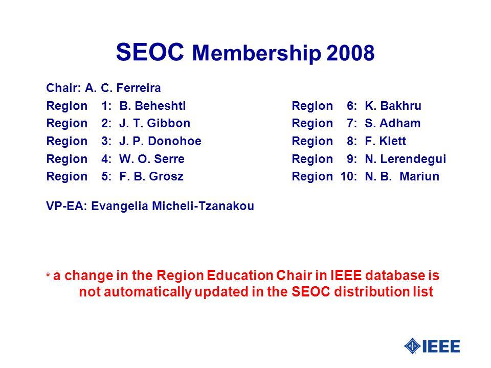 SEOC Membership 2008 Chair: A. C. Ferreira Region 1: B.
