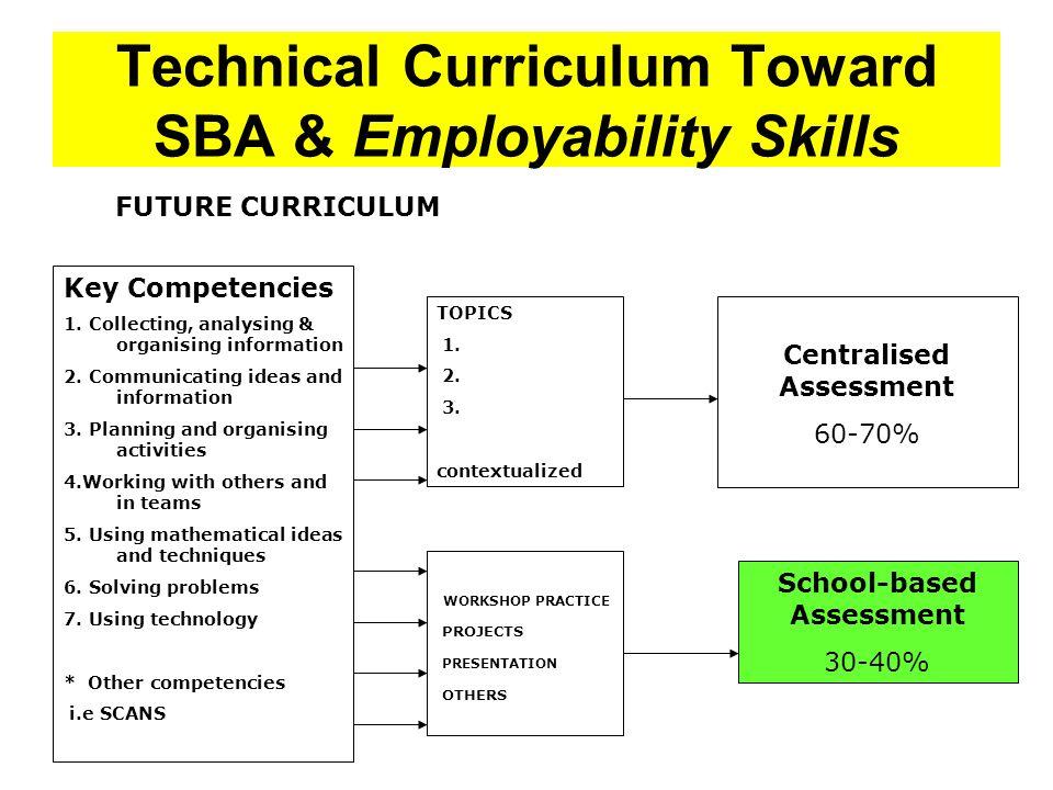Technical Curriculum Toward SBA & Employability Skills FUTURE CURRICULUM TOPICS 1. 2. 3. contextualized Centralised Assessment 60-70% WORKSHOP PRACTIC
