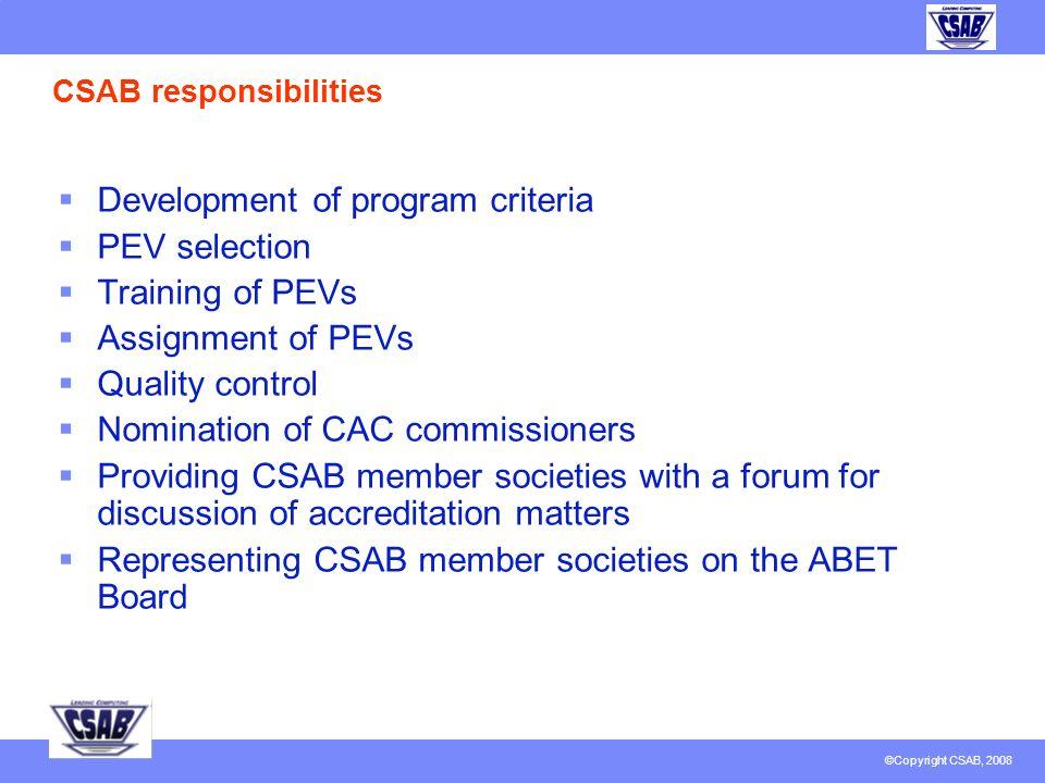 ©Copyright CSAB, 2008 CSAB CSAB member societies: IEEE-CS, ACM, AIS CSAB is the lead society for computer science (CS), information systems (IS), soft