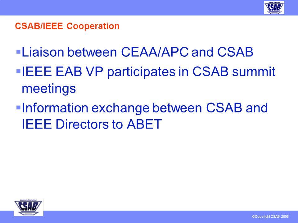 ©Copyright CSAB, 2008 CSAB responsibilities Development of program criteria PEV selection Training of PEVs Assignment of PEVs Quality control Nominati