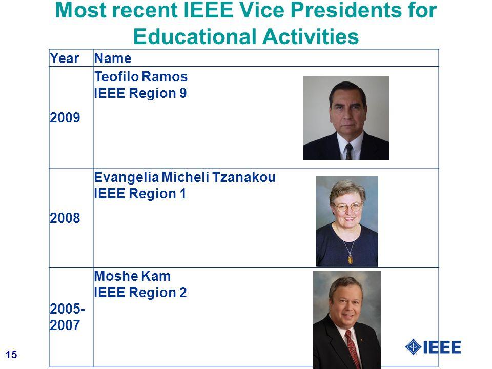 15 Most recent IEEE Vice Presidents for Educational Activities YearName 2009 Teofilo Ramos IEEE Region 9 2008 Evangelia Micheli Tzanakou IEEE Region 1 2005- 2007 Moshe Kam IEEE Region 2