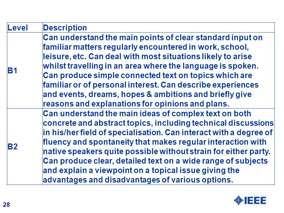 28 LevelDescription B1 Can understand the main points of clear standard input on familiar matters regularly encountered in work, school, leisure, etc.