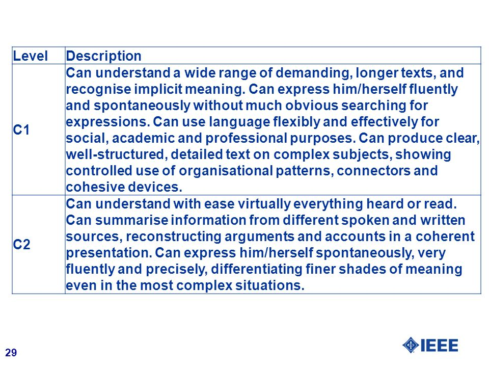 29 LevelDescription C1 Can understand a wide range of demanding, longer texts, and recognise implicit meaning.