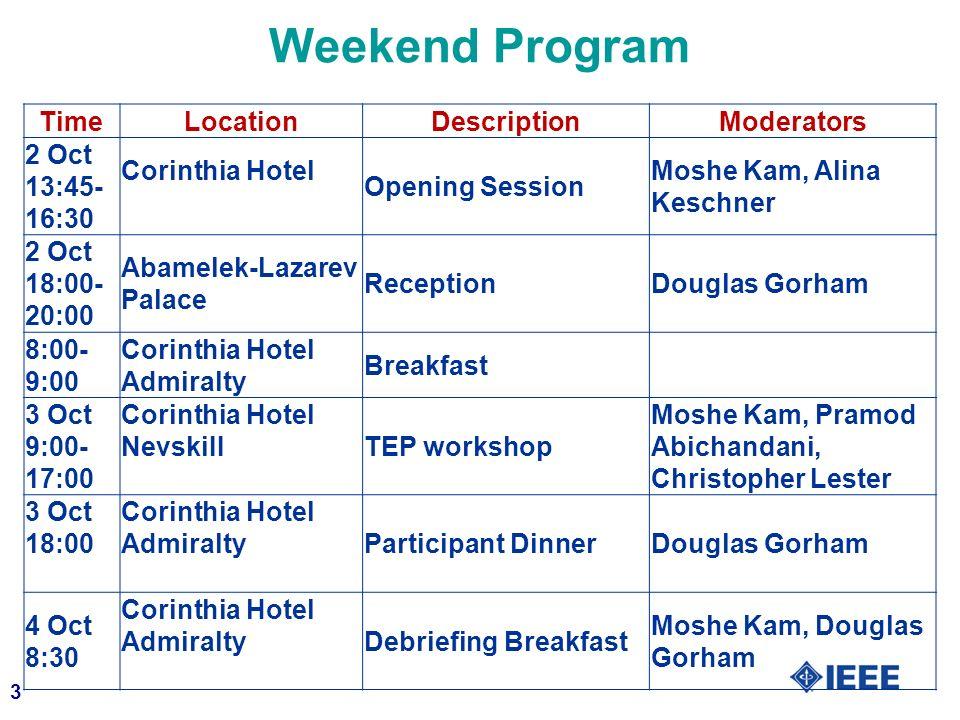 3 Weekend Program TimeLocationDescriptionModerators 2 Oct 13:45- 16:30 Corinthia Hotel Opening Session Moshe Kam, Alina Keschner 2 Oct 18:00- 20:00 Ab
