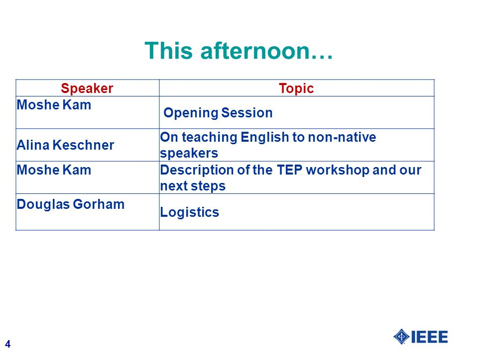 4 This afternoon… SpeakerTopic Moshe Kam Opening Session Alina Keschner On teaching English to non-native speakers Moshe KamDescription of the TEP workshop and our next steps Douglas Gorham Logistics