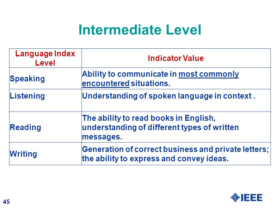 45 Intermediate Level Language Index Level Indicator Value Speaking Ability to communicate in most commonly encountered situations.
