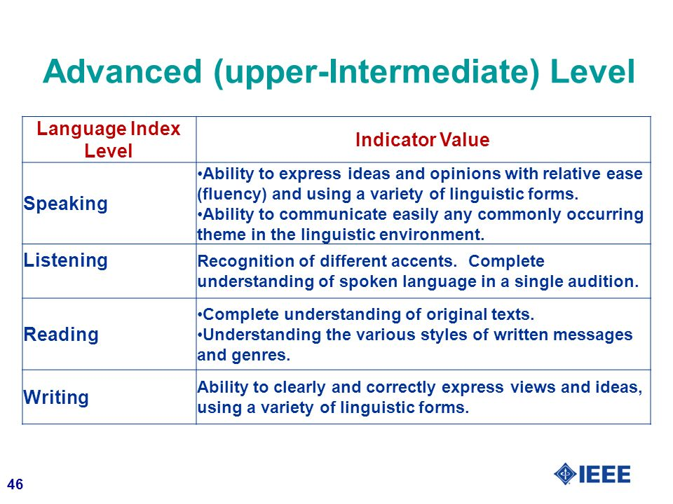 46 Advanced (upper-Intermediate) Level Language Index Level Indicator Value Speaking Ability to express ideas and opinions with relative ease (fluency) and using a variety of linguistic forms.