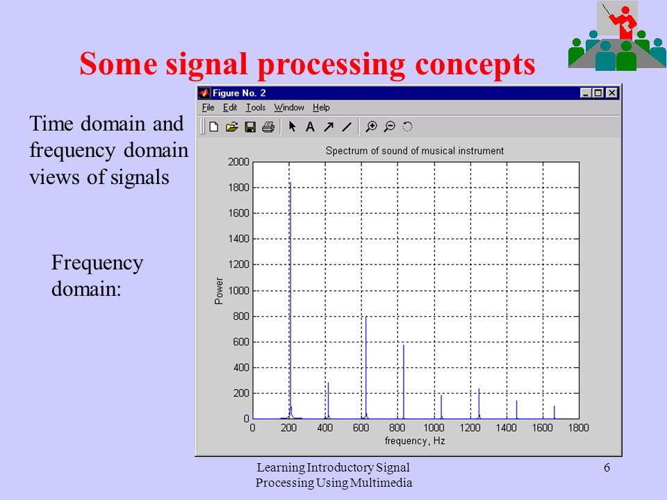 Learning Introductory Signal Processing Using Multimedia 6 Some signal processing concepts Time domain and frequency domain views of signals Frequency domain: