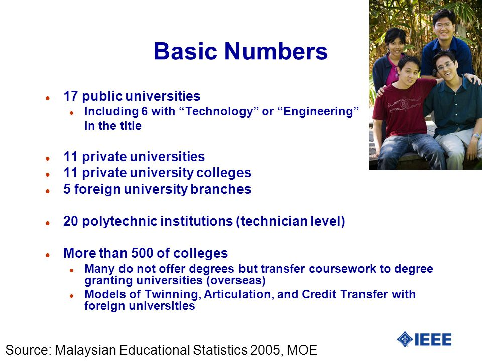 Basic Numbers l 17 public universities l Including 6 with Technology or Engineering in the title l 11 private universities l 11 private university colleges l 5 foreign university branches l 20 polytechnic institutions (technician level) l More than 500 of colleges l Many do not offer degrees but transfer coursework to degree granting universities (overseas) l Models of Twinning, Articulation, and Credit Transfer with foreign universities Source: Malaysian Educational Statistics 2005, MOE