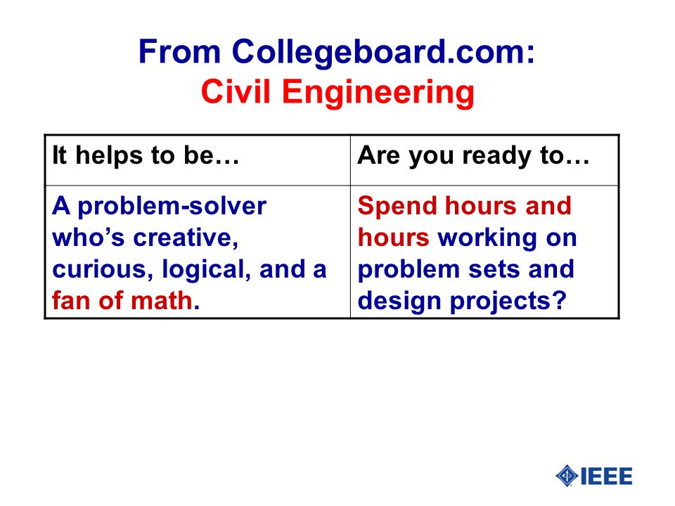 From Collegeboard.com: Civil Engineering It helps to be…Are you ready to… A problem-solver whos creative, curious, logical, and a fan of math.