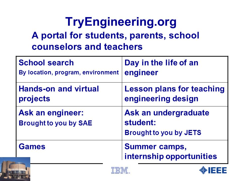 TryEngineering.org A portal for students, parents, school counselors and teachers School search By location, program, environment Day in the life of an engineer Hands-on and virtual projects Lesson plans for teaching engineering design Ask an engineer: Brought to you by SAE Ask an undergraduate student: Brought to you by JETS GamesSummer camps, internship opportunities
