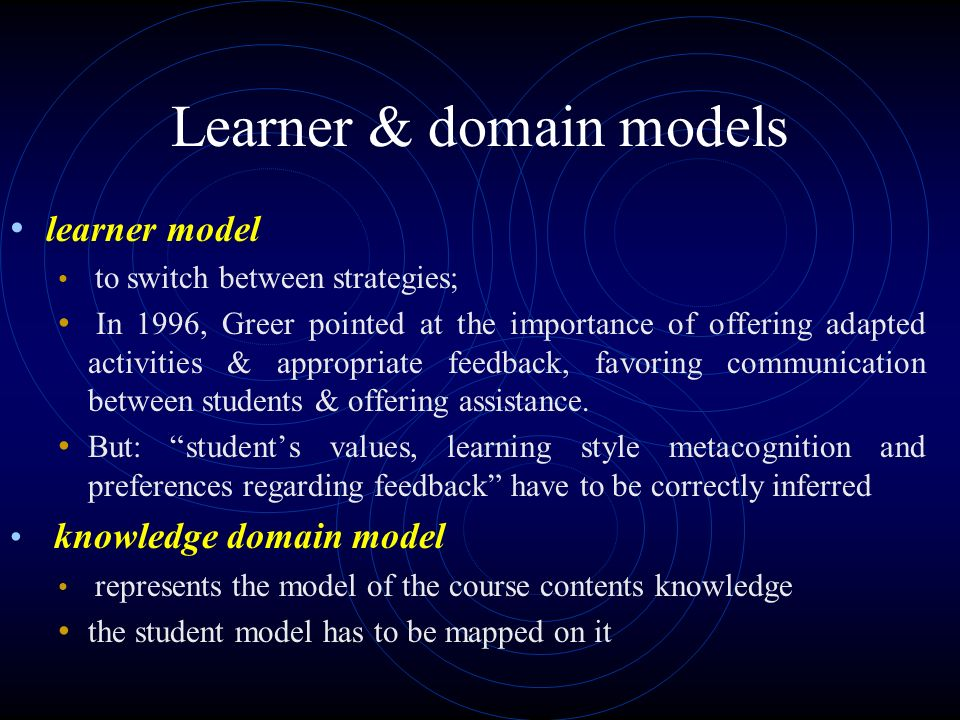 Learner & domain models learner model to switch between strategies; In 1996, Greer pointed at the importance of offering adapted activities & appropriate feedback, favoring communication between students & offering assistance.