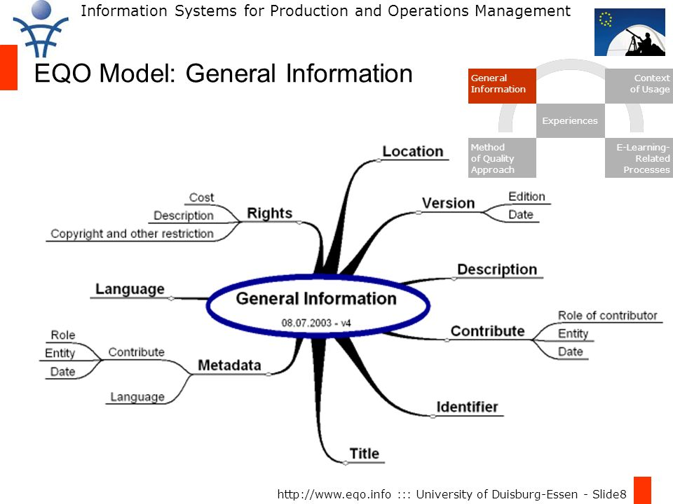 Information Systems for Production and Operations Management http://www.eqo.info ::: University of Duisburg-Essen - Slide8 EQO Model: General Information General Information Context of Usage Experiences Method of Quality Approach E-Learning- Related Processes