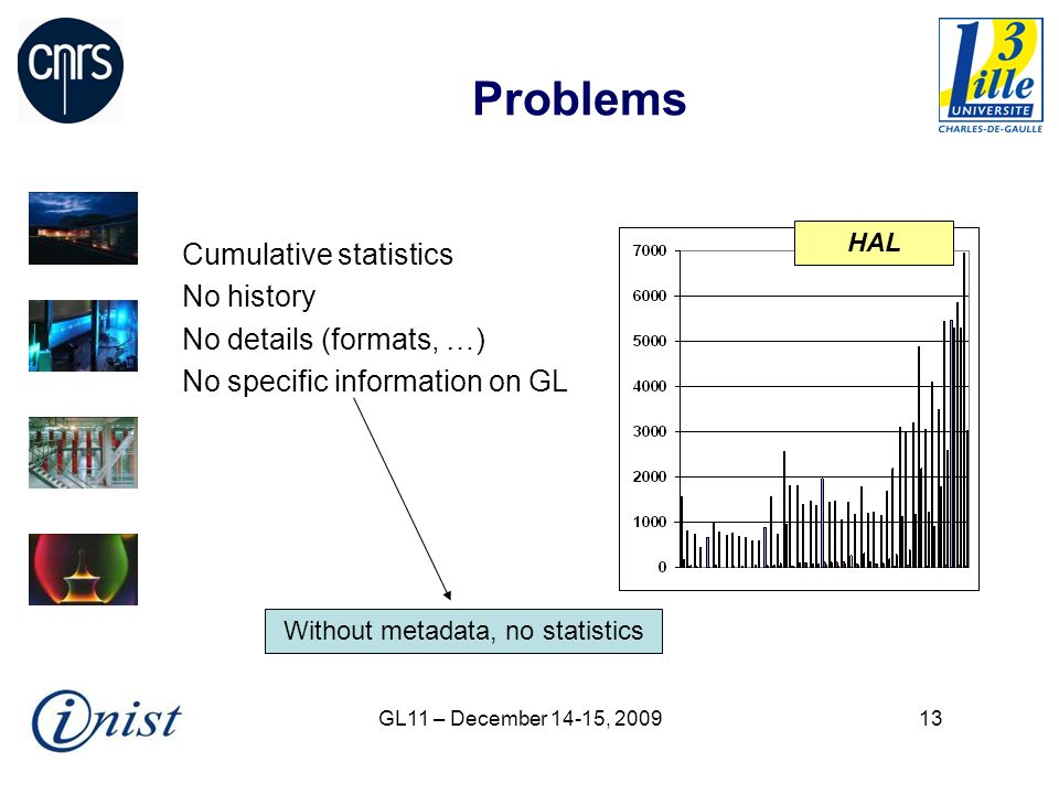 GL11 – December 14-15, 200913 Problems Cumulative statistics No history No details (formats, …) No specific information on GL HAL Without metadata, no