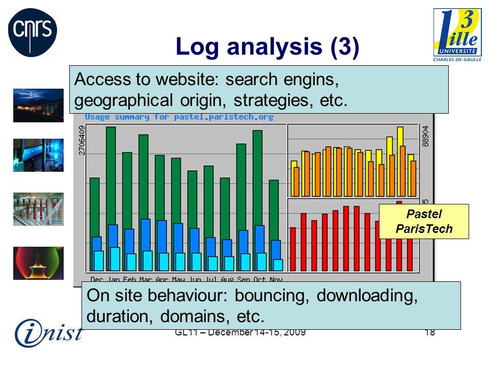 GL11 – December 14-15, 200918 Log analysis (3) Pastel ParisTech Access to website: search engins, geographical origin, strategies, etc. On site behavi