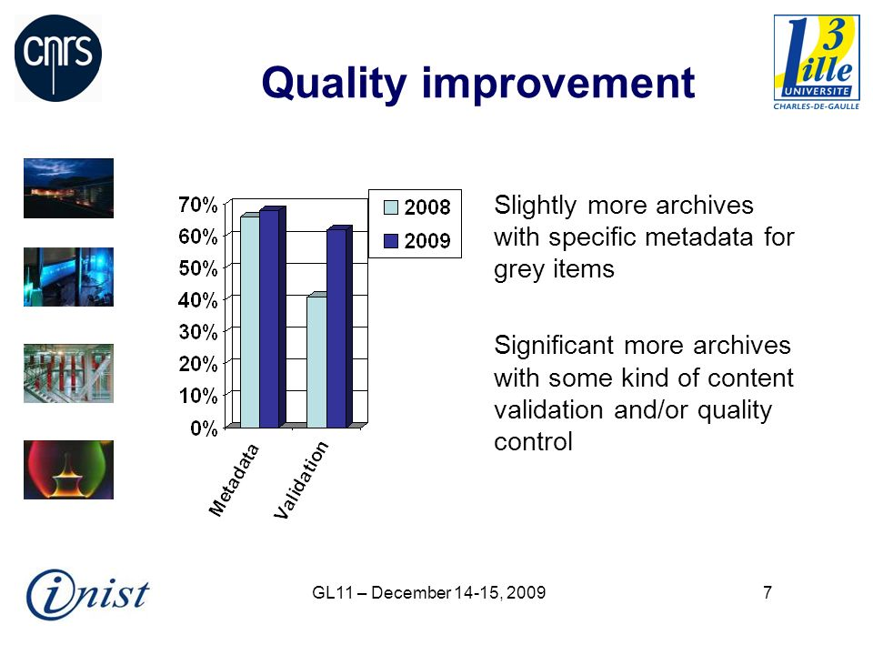 GL11 – December 14-15, 20097 Quality improvement Slightly more archives with specific metadata for grey items Significant more archives with some kind