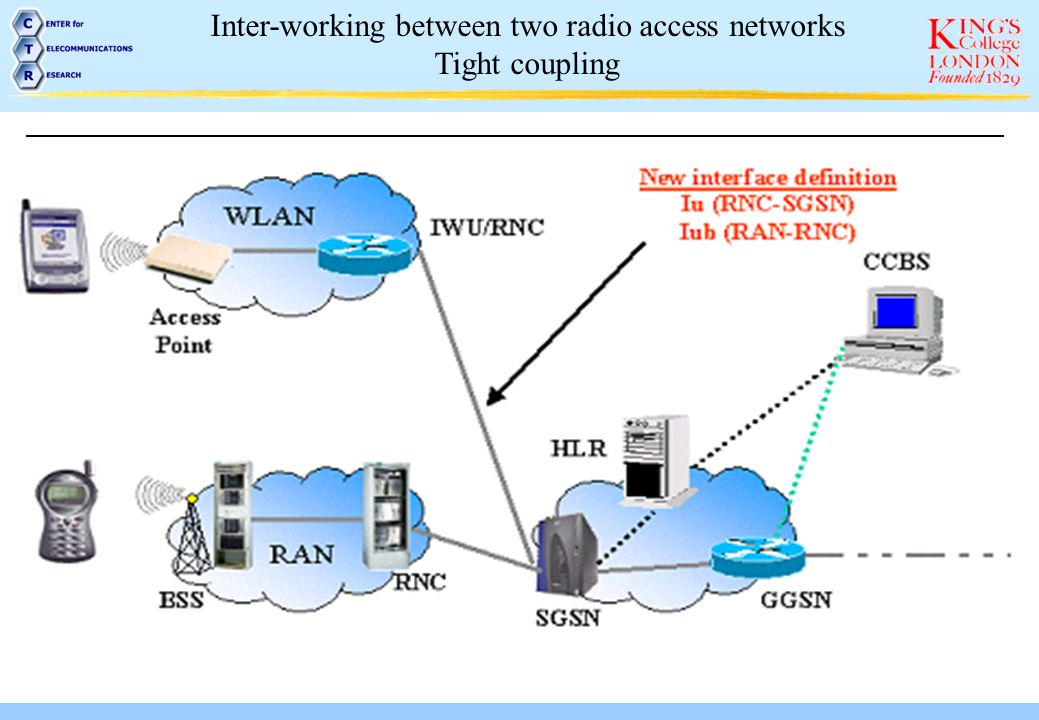 Inter-working between two radio access networks Very tight coupling