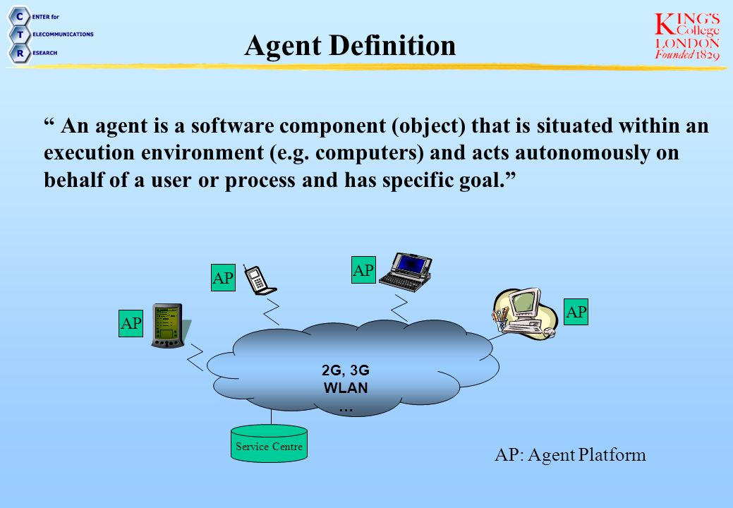 Agent Technology Mandatory features – Reactive: senses changes in the environment and reacts in accordance.