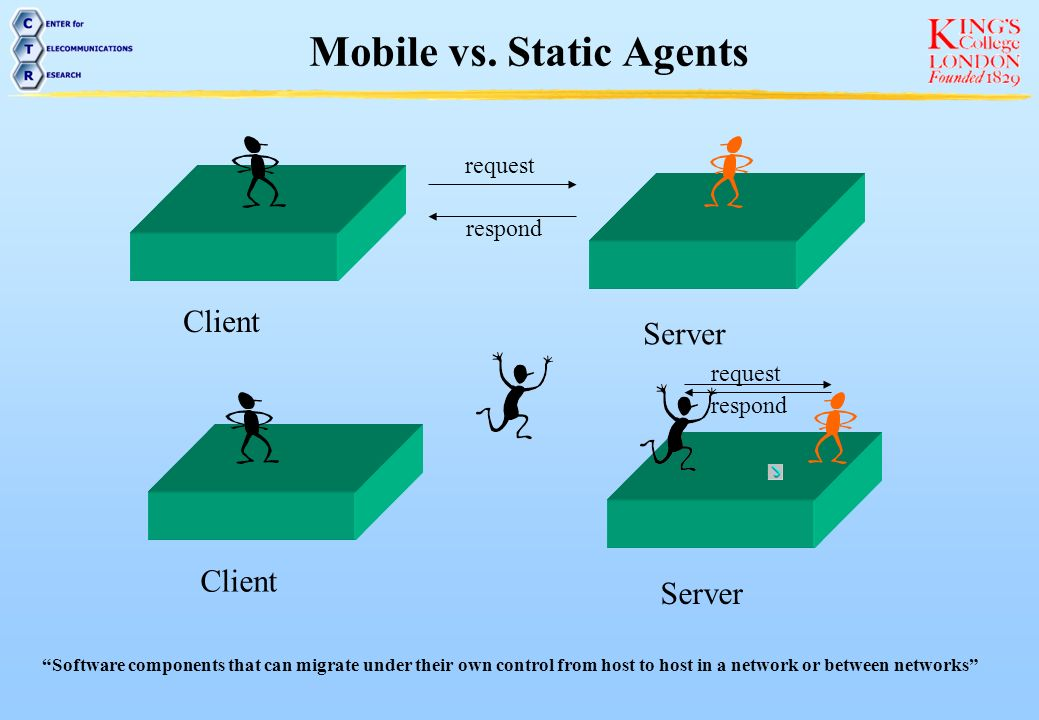 Mobile Agents Mobile agents have already been used for network monitoring and service delivery including education at a distance.
