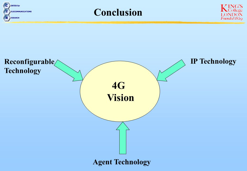 Agent Technology Conclusion 4G Vision IP Technology Reconfigurable Technology