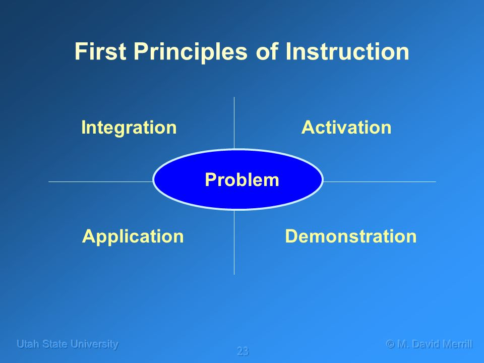 23 First Principles of Instruction Problem Activation DemonstrationApplication Integration