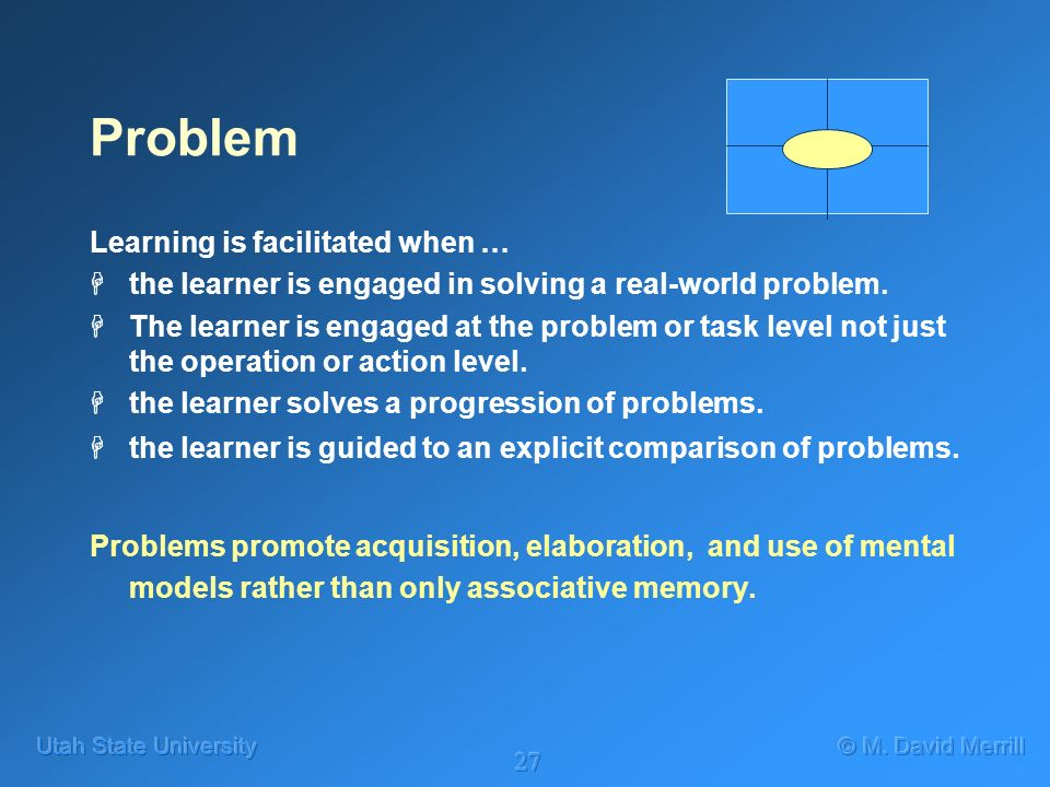 27 Problem Learning is facilitated when … Hthe learner is engaged in solving a real-world problem.