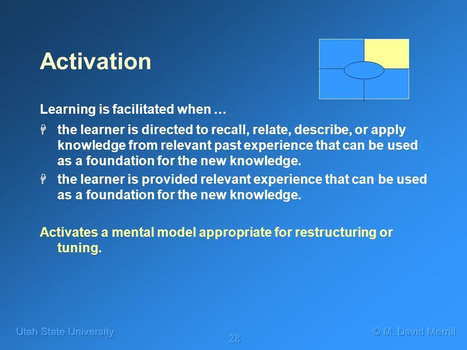 28 Activation Learning is facilitated when … Hthe learner is directed to recall, relate, describe, or apply knowledge from relevant past experience that can be used as a foundation for the new knowledge.