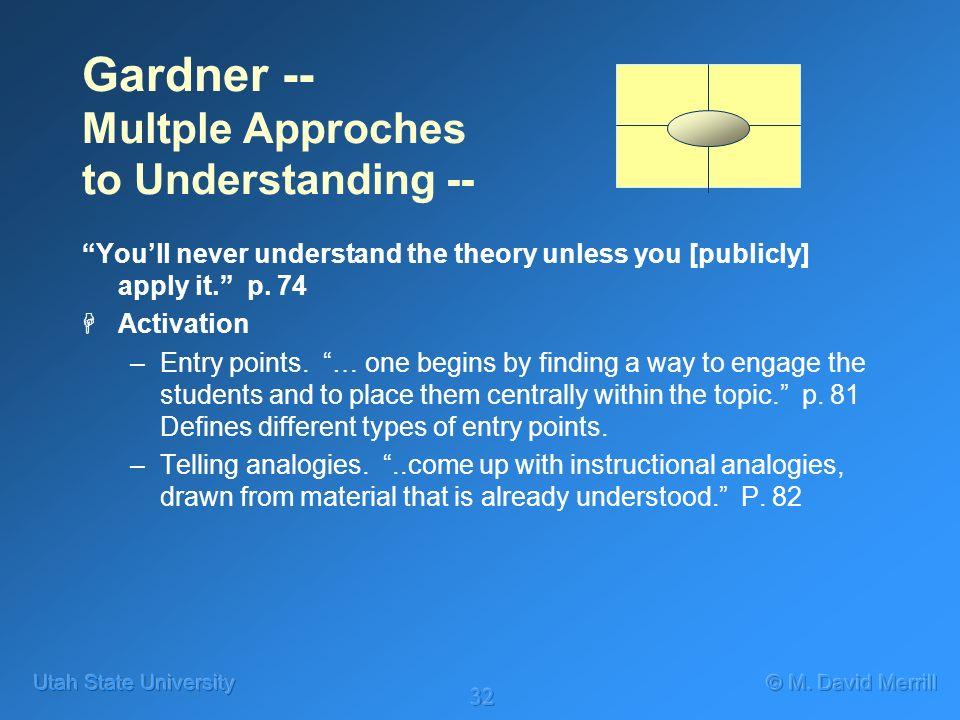 32 Gardner -- Multple Approches to Understanding -- Youll never understand the theory unless you [publicly] apply it.