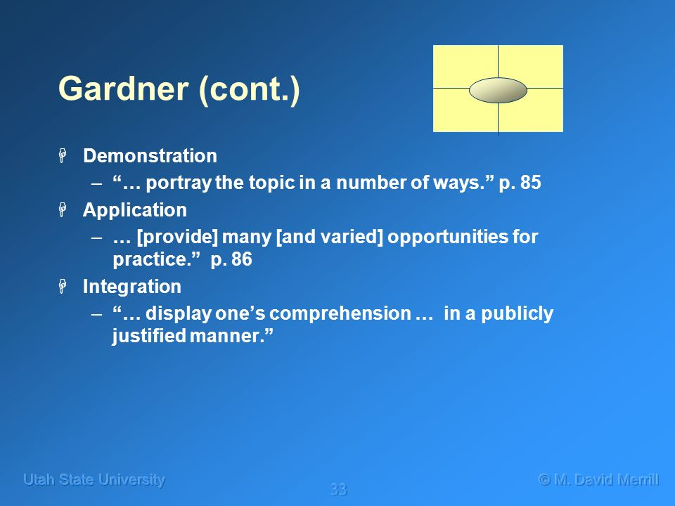 33 Gardner (cont.) HDemonstration –… portray the topic in a number of ways. p. 85 HApplication –… [provide] many [and varied] opportunities for practi
