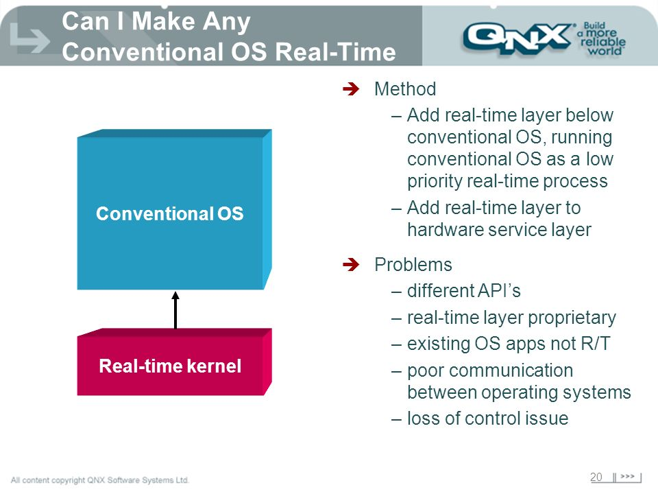20 Conventional OS Real-time kernel Problems –different APIs –real-time layer proprietary –existing OS apps not R/T –poor communication between operating systems –loss of control issue Can I Make Any Conventional OS Real-Time Method –Add real-time layer below conventional OS, running conventional OS as a low priority real-time process –Add real-time layer to hardware service layer