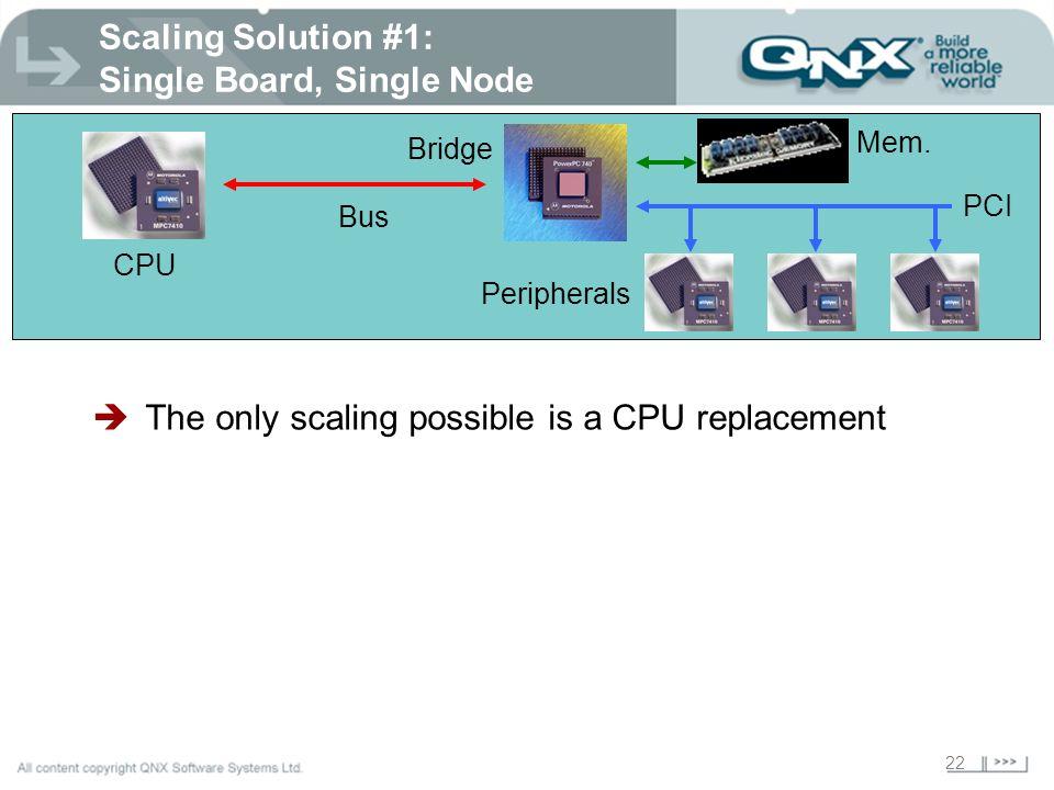 22 Scaling Solution #1: Single Board, Single Node CPU Bridge Mem.
