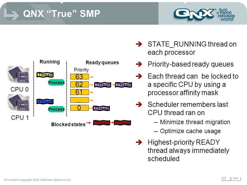 27 Thread Running CPU 0 Process CPU 1 Thread Process Ready queues 63 Priority 62 61...